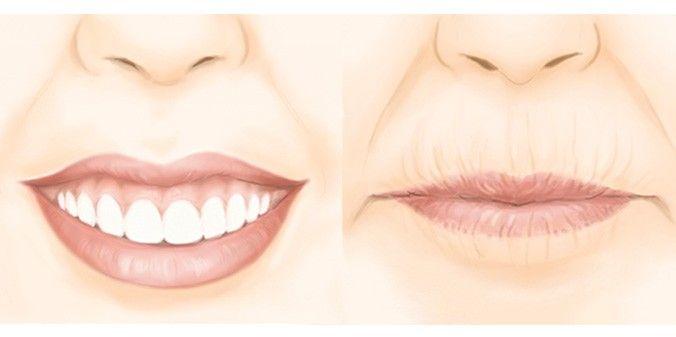 Les indications des lèvres